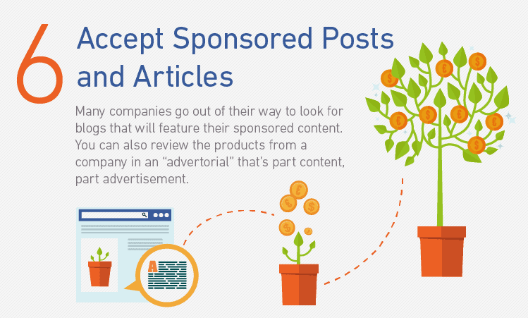Sponsored posts and articles (method 6)