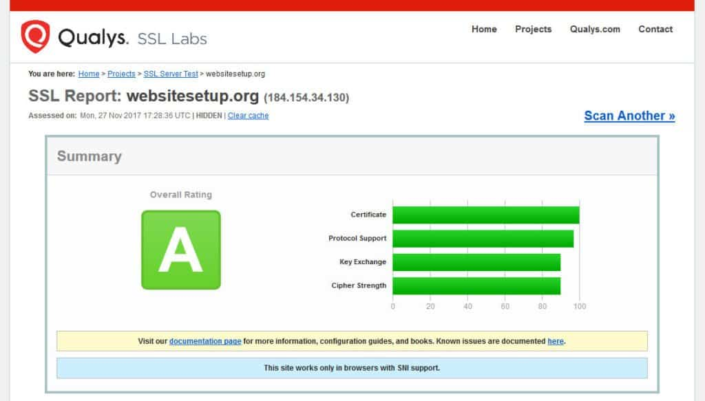 move your website to https ssl test results
