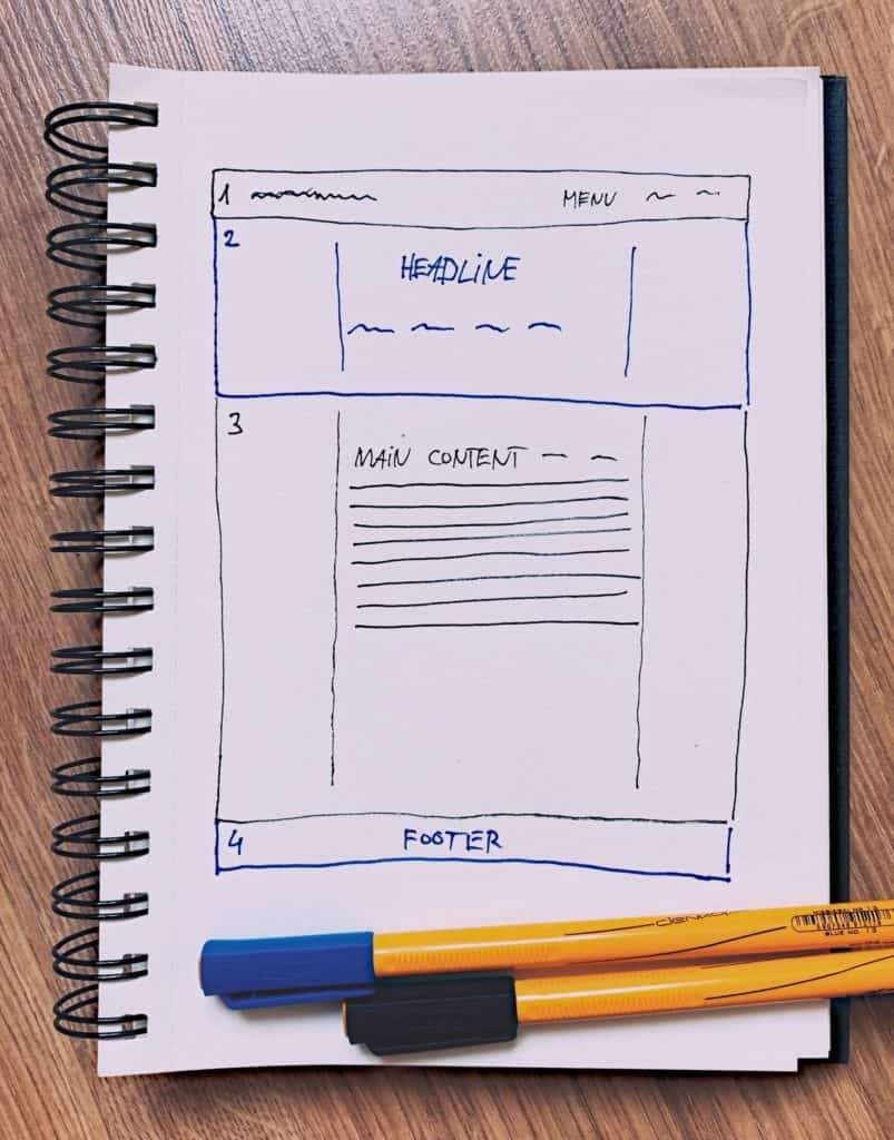 the layout when creating a website with HTML and CSS