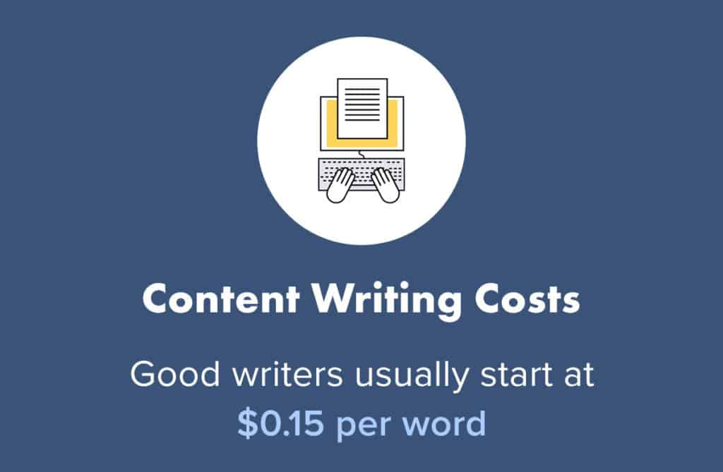 content writing costs